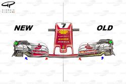 Ferrari SF70H, új vs. régi szárny összehasonlítása