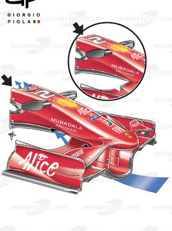 Loch im Frontflügel zum Vergleich, Ferrari F2008