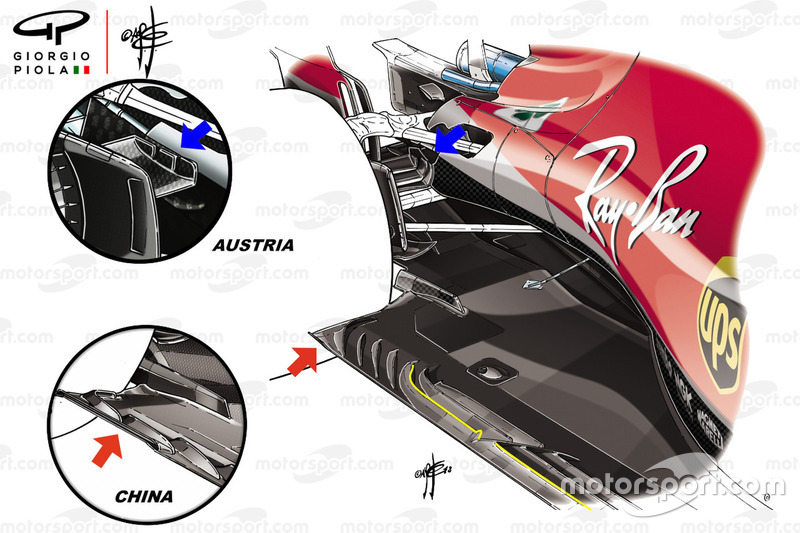 Ferrari SF71H floor and brake duct comparison