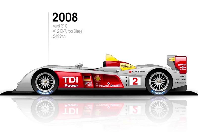 2008: Audi R10