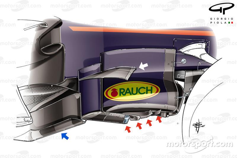 Бокові дефлектори Red Bull Racing RB13