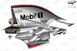 McLaren MP4-23 2008 Montreal engine cover