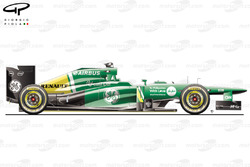 Caterham CT03 side view