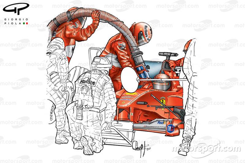 Ferrari F1-2000 (651) 2000, dettaglio del rifornimento