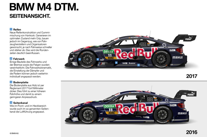 Vergleich Seitenansicht BMW M4 DTM