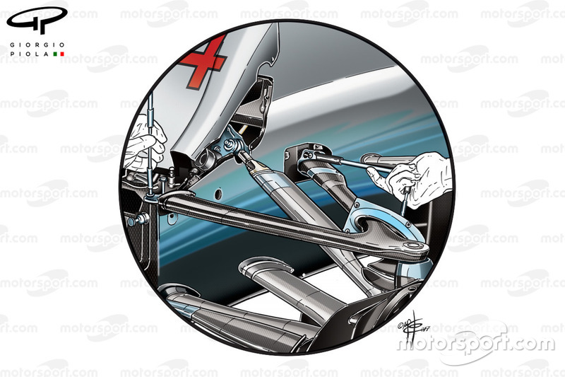 Mercedes W08 ophanging