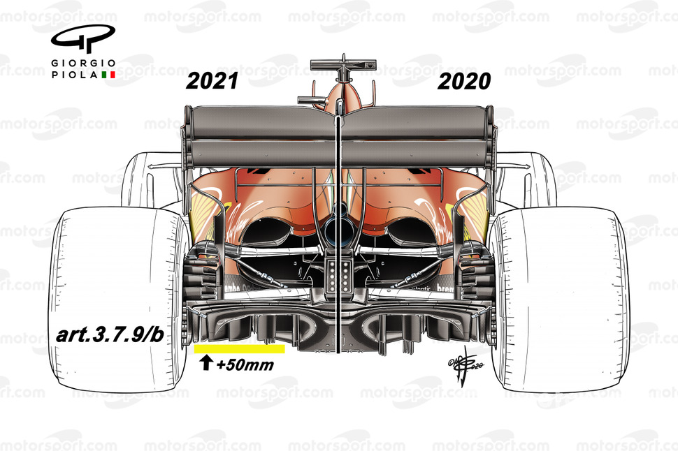 Diffuser regulations for 2020 vs 2021