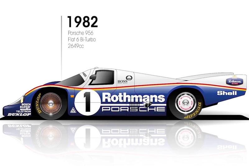 1982: Porsche 956