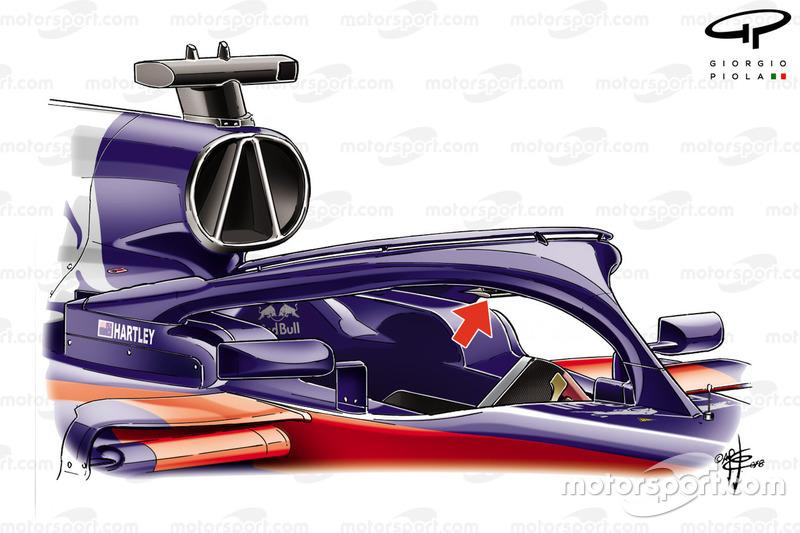 Toro Rosso STR13 halo fin