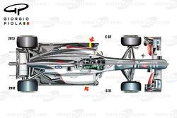 Sauber C31-C32 top view comparison