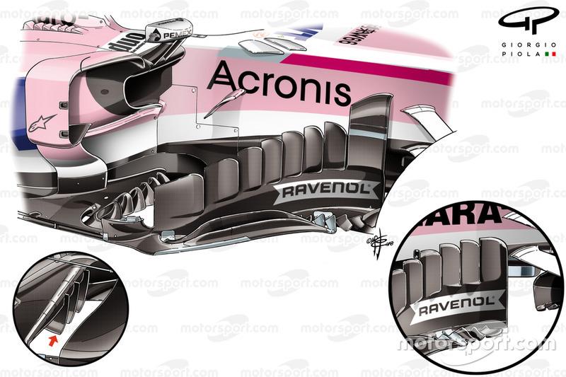 Область дефлектора Force India VJM11