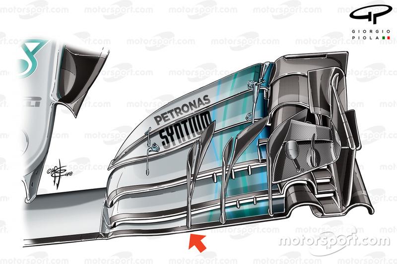 El alerón delantero del Mercedes W09