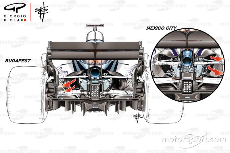 Вентиляционные отверстия в задней части Williams FW41