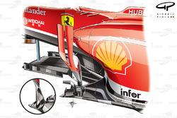 Ferrari F138 turning vanes
