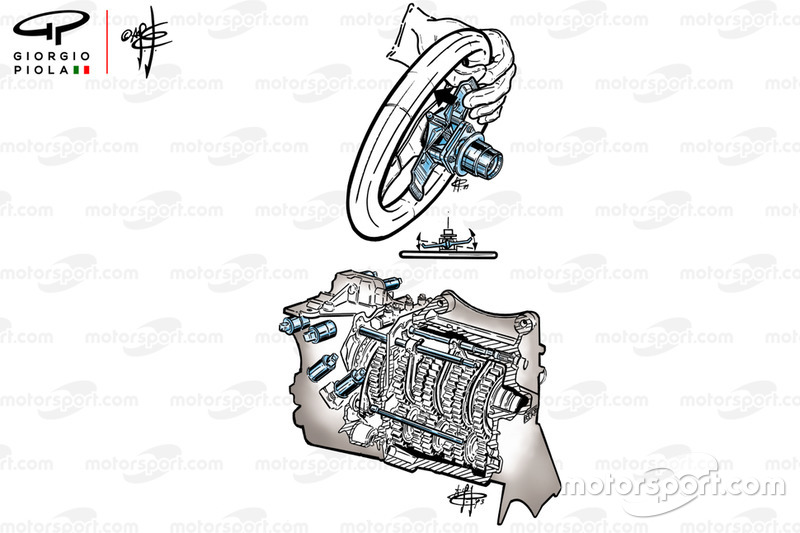 Ferrari F1-89 (640) 1989 gearbox actuation view