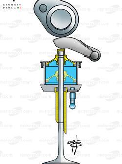 Pneumatic engine valve
