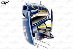Toro Rosso STR7 sidepod, note size of undercut (arrow)