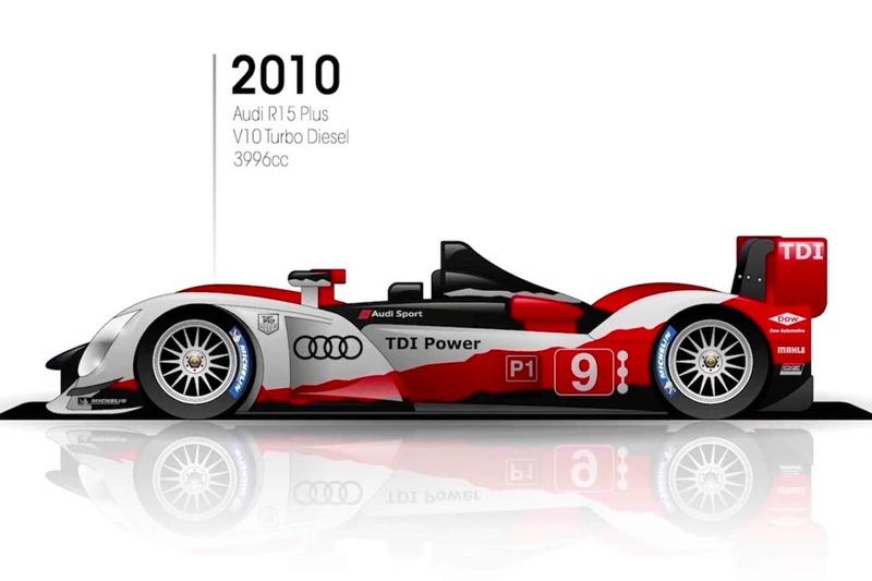 2010: Audi R15 Plus