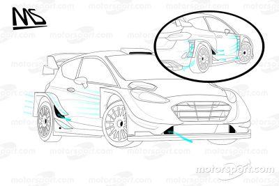 2017 Ford Fiesta WRC unveil
