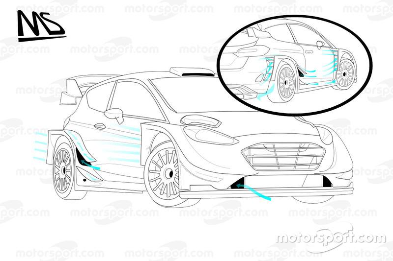 Ford Fiesta WRC 2017 detalle de líneas aerodinámicas