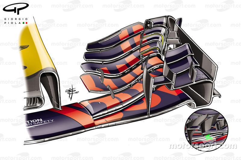 Red Bull RB13: Frontflügel, GP Großbritannien