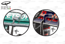 Mercedes W07 and Red Bull RB12 rear wing comparison