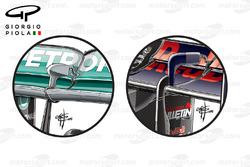 Heckflügel-Vergleich: Mercedes W07 und Red Bull RB12