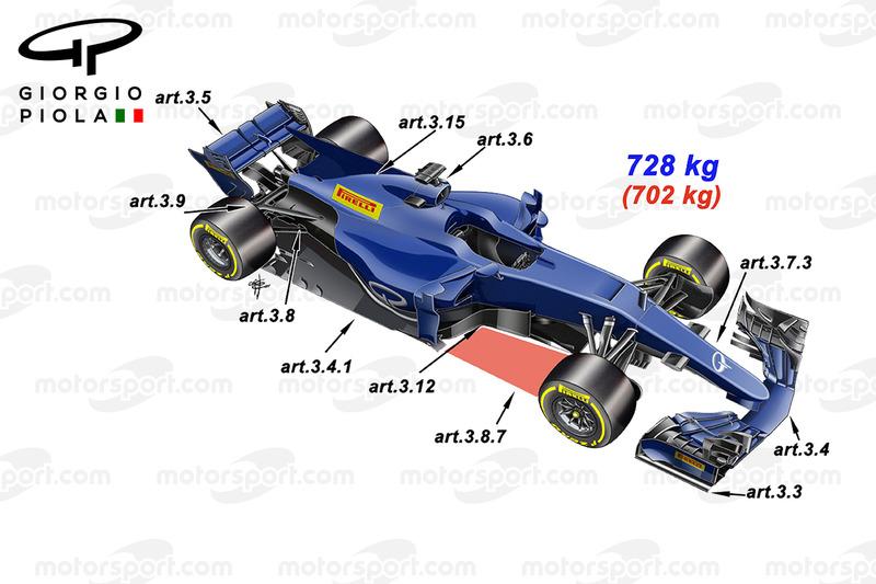 2017 F1 vista 3/4 subtitulada