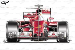 Vergleich: Ferrari SF70H vs. SF16-H, Vorderansicht