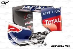 Red Bull RB9: Heckflügel, GP Italien