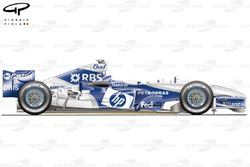 Williams FW27 2005 side view