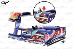 STR4 (Red Bull RB5) 2009 Suzuka front wing