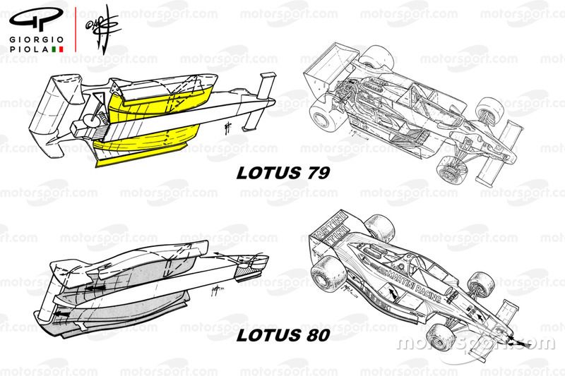 Lotus 79 and Lotus 80 comparsion