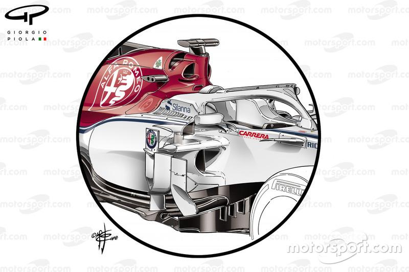 Область кокпита Sauber C37
