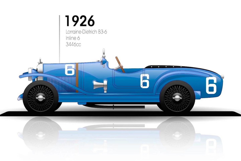1926: Lorraine-Dietrich B3-6