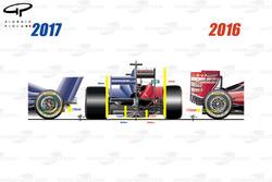 2017 vs 2016 comparación parte trasera