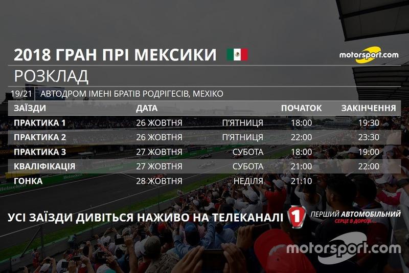 Розклад Гран Прі Мексики 2018 року
