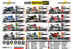 Spotter guide MotoGP 2017