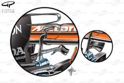 McLaren MCL32 monkey seat comparison