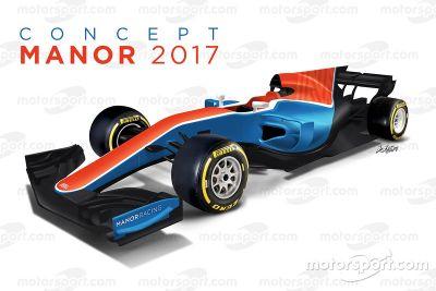 Konzept: Manor F1 2017