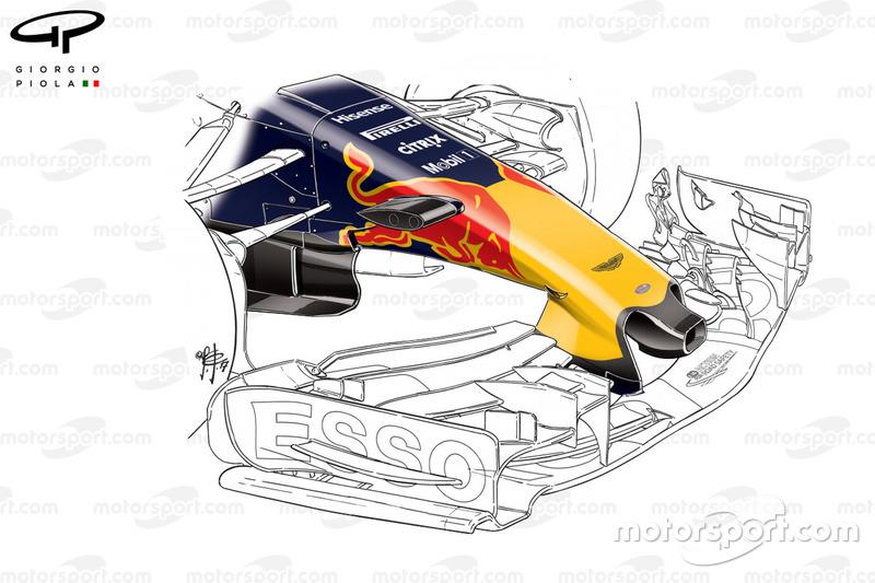 Red Bull RB13 burun