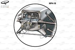 McLaren MP4-18 front suspension, twin keep arrangement for lower wishbone fixtures
