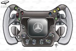 McLaren MP4-23 steering wheel