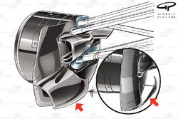 Ferrari F2012 front brake duct comparison