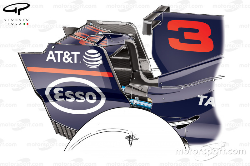 Red Bull RB13 rear wing, Belgium GP