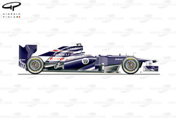 Williams FW34 side view