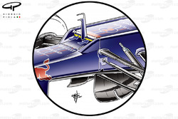 Red Bull RB8 driver cooling hole in nose transition (blue arrows depcit airflow into aperture)