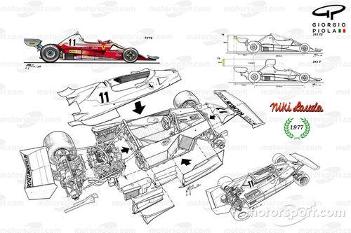 Formule 1 1977