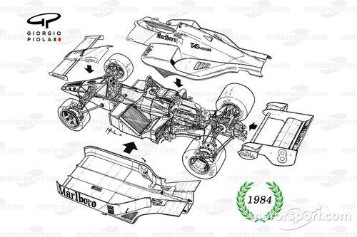 Formula 1 1984
