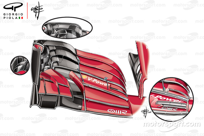 Comparación del ala delantera del Ferrari SF71H